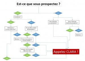 clara_prospection