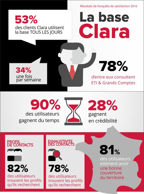 infographie_base
